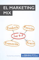 El marketing mix, Aumente sus ventas con los elementos clave del marketing