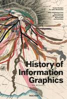 HISTORY OF INFORMATION GRAPHICS - HISTORY OF INFOGRAPHICS