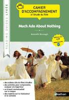Reading guides - Much Ado About Nothing