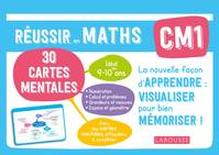 Cartes mentales maths CM1
