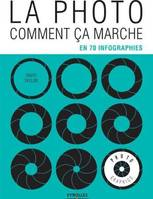 Photo graphics : la photo comment ça marche ? , En 70 infographies