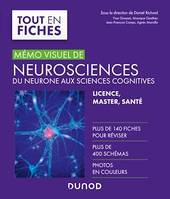 Mémo visuel de neurosciences, Du neurone aux sciences cognitives