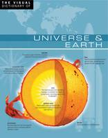 The Visual Dictionary of Universe & Earth, Universe & Earth
