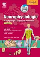 Neurophysiologie, De la physiologie à l'exploration fonctionnelle