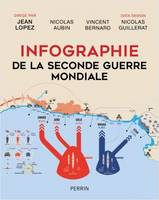 INFOGRAPHIE DE LA SECONDE GUERRE MONDIALE - COLLECTOR