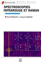 Spectroscopies infrarouge et Raman