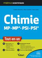 Chimie, Mp-mp*, psi-psi*